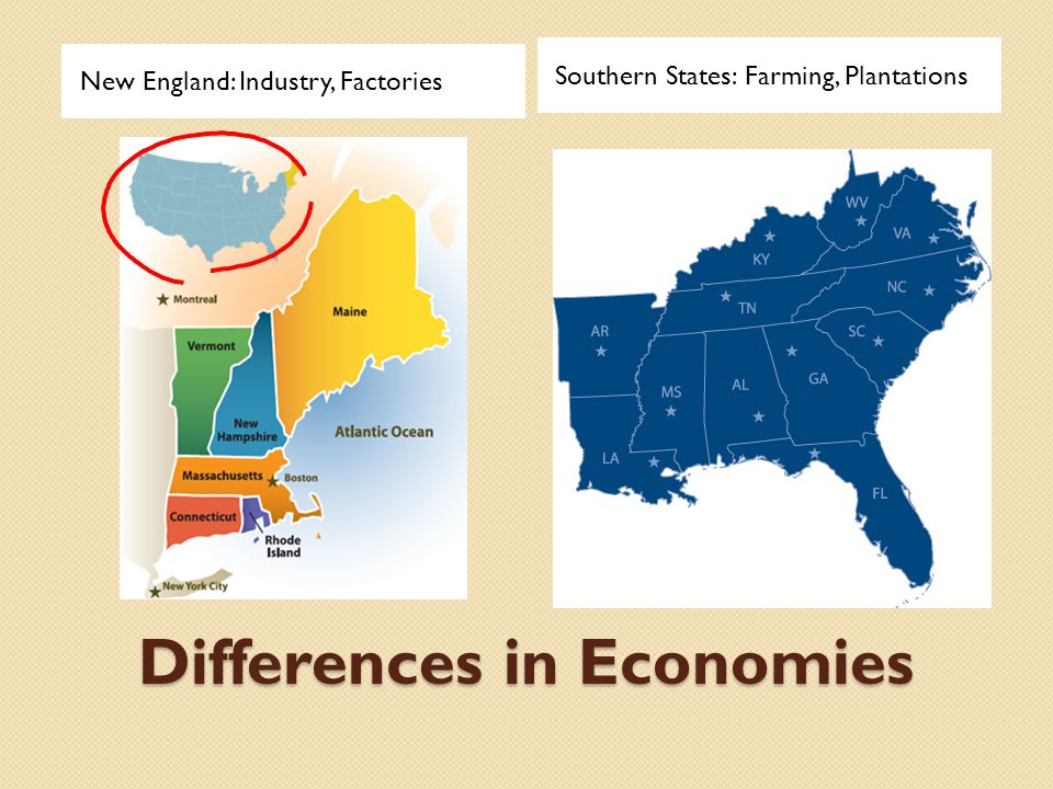 Differences in Economies New England: Industry, Factories Southern States: Farming, Plantations