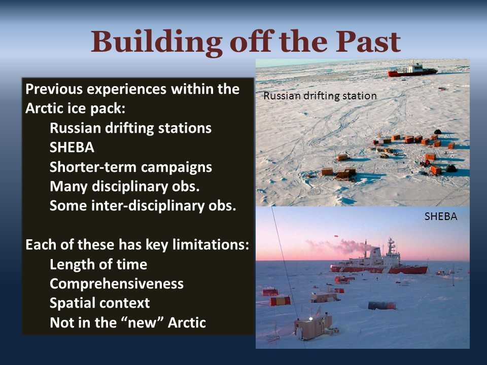 Previous experiences within the Arctic ice pack: Russian drifting stations SHEBA Shorter-term campaigns Many disciplinary obs.