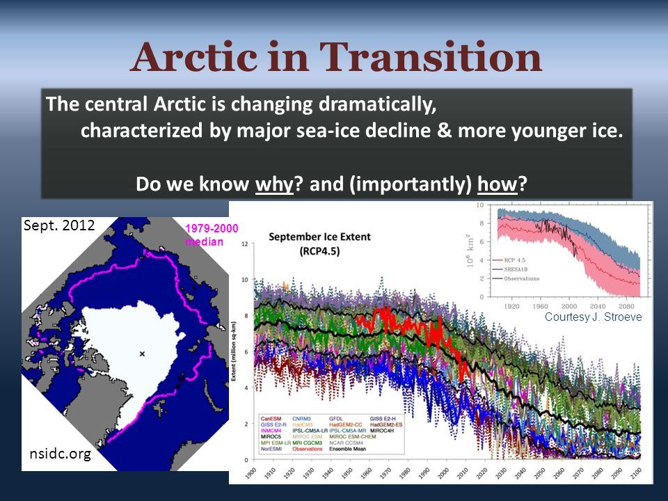 The central Arctic is changing dramatically, characterized by major sea-ice decline & more younger ice.