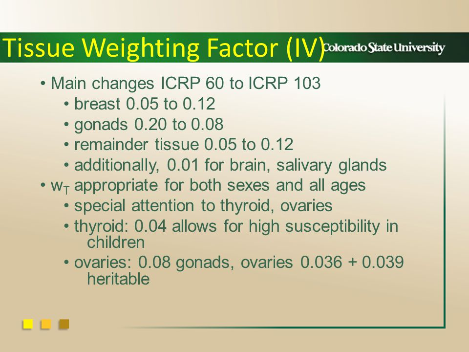 Main changes ICRP 60 to ICRP 103 breast 0.05 to 0.12 gonads 0.20 to 0.08 remainder tissue 0.05 to 0.12 additionally, 0.01 for brain, salivary glands w T appropriate for both sexes and all ages special attention to thyroid, ovaries thyroid: 0.04 allows for high susceptibility in children ovaries: 0.08 gonads, ovaries 0.036 + 0.039 heritable Tissue Weighting Factor (IV)