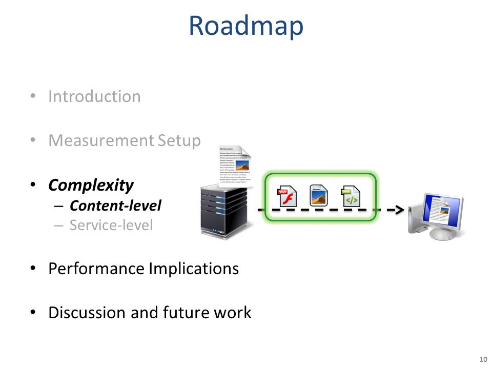 Roadmap Introduction Measurement Setup Complexity – Content-level – Service-level Performance Implications Discussion and future work 10