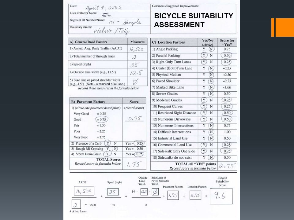 BICYCLE SUITABILITY ASSESSMENT