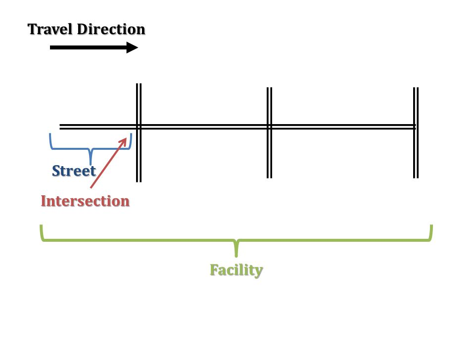 Street Intersection Travel Direction Facility