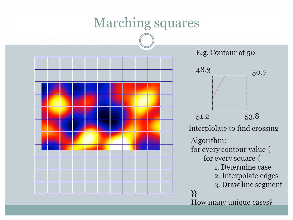 Marching squares E.g.