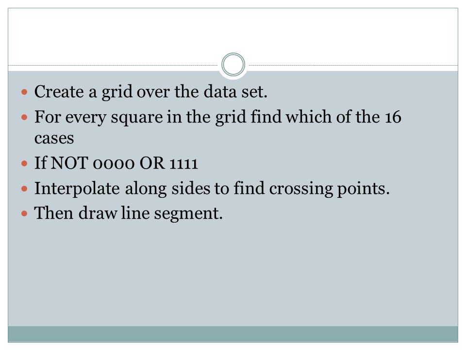 Create a grid over the data set.