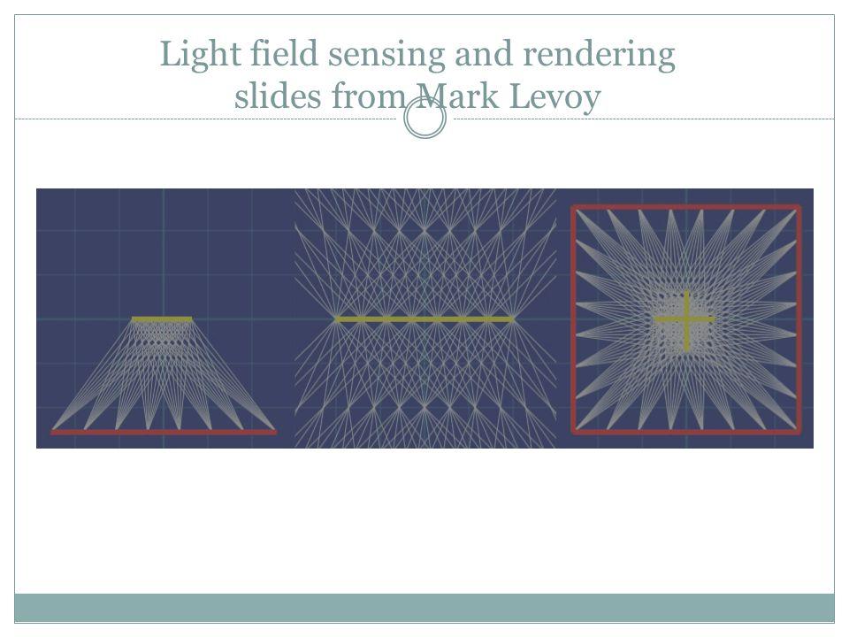 Light field sensing and rendering slides from Mark Levoy