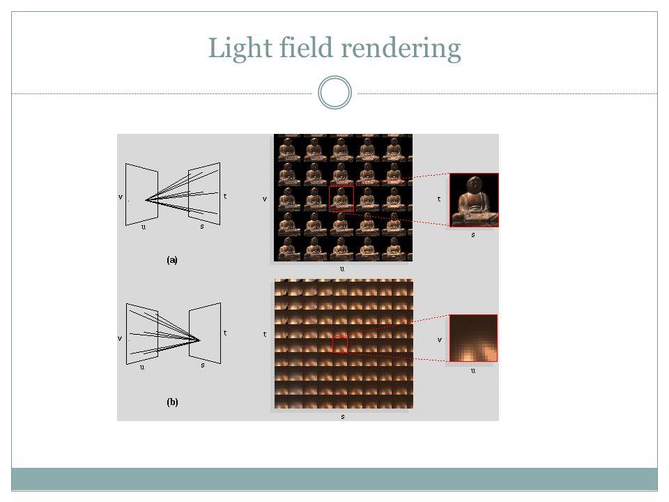 Light field rendering