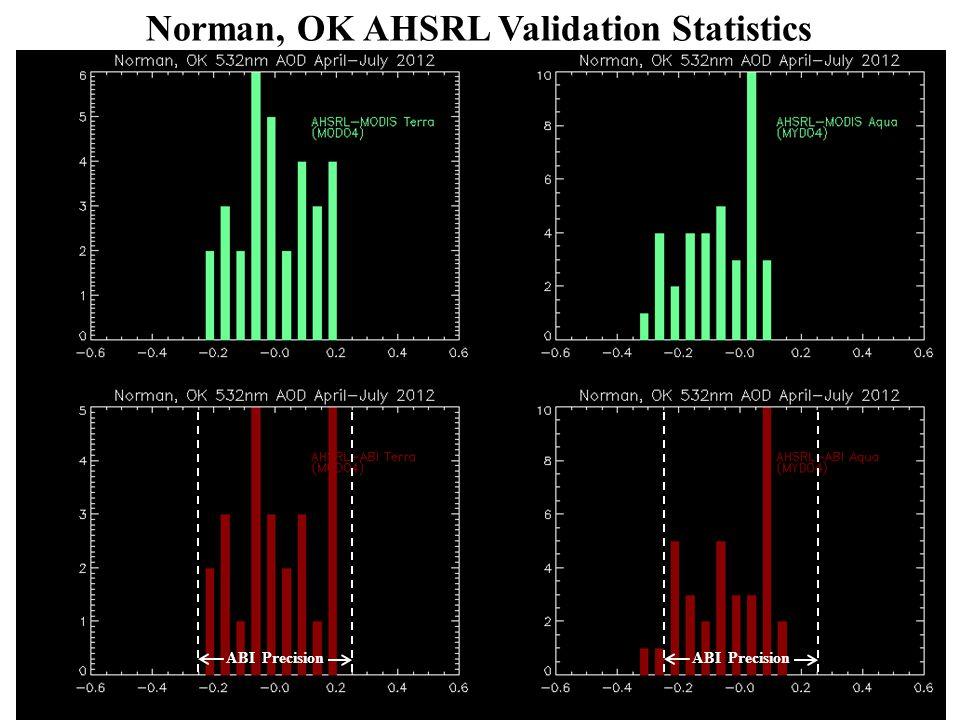 Norman, OK AHSRL Validation Statistics ABI Precision