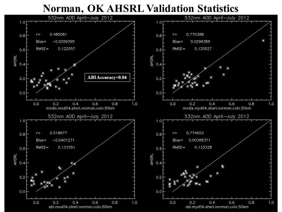 Norman, OK AHSRL Validation Statistics ABI Accuracy=0.04