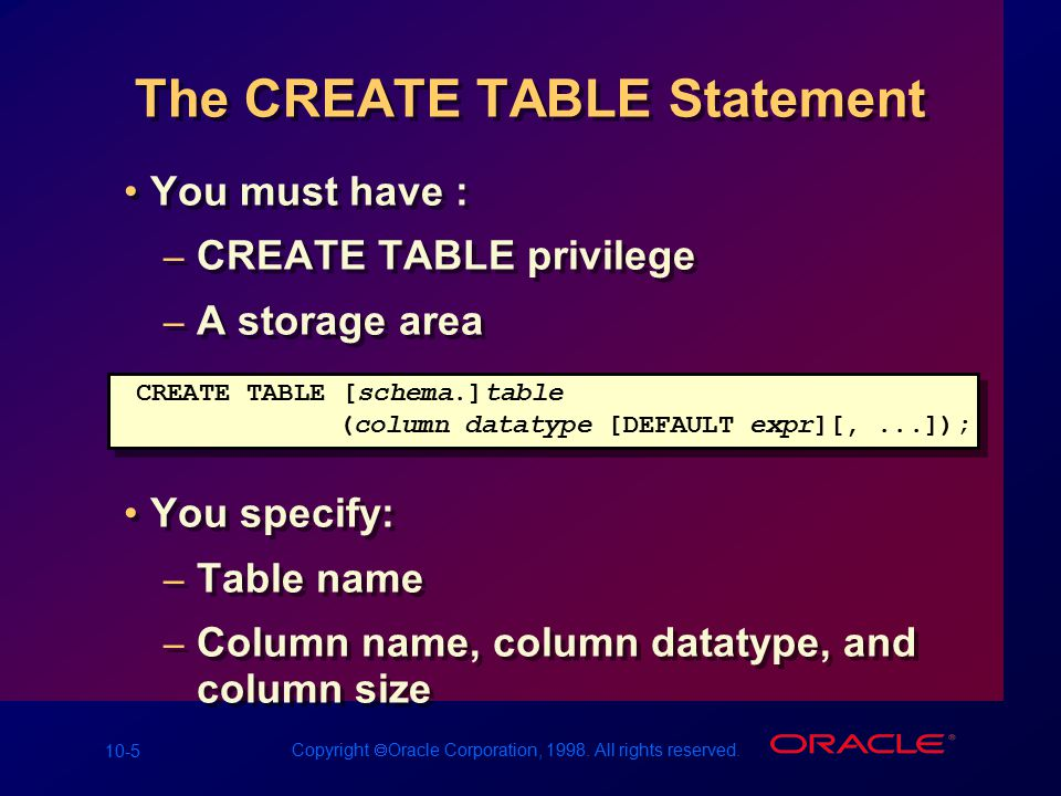 10-5 Copyright  Oracle Corporation, 1998. All rights reserved. The CREATE TABLE Statement You must have : – CREATE TABLE privilege – A storage area Y
