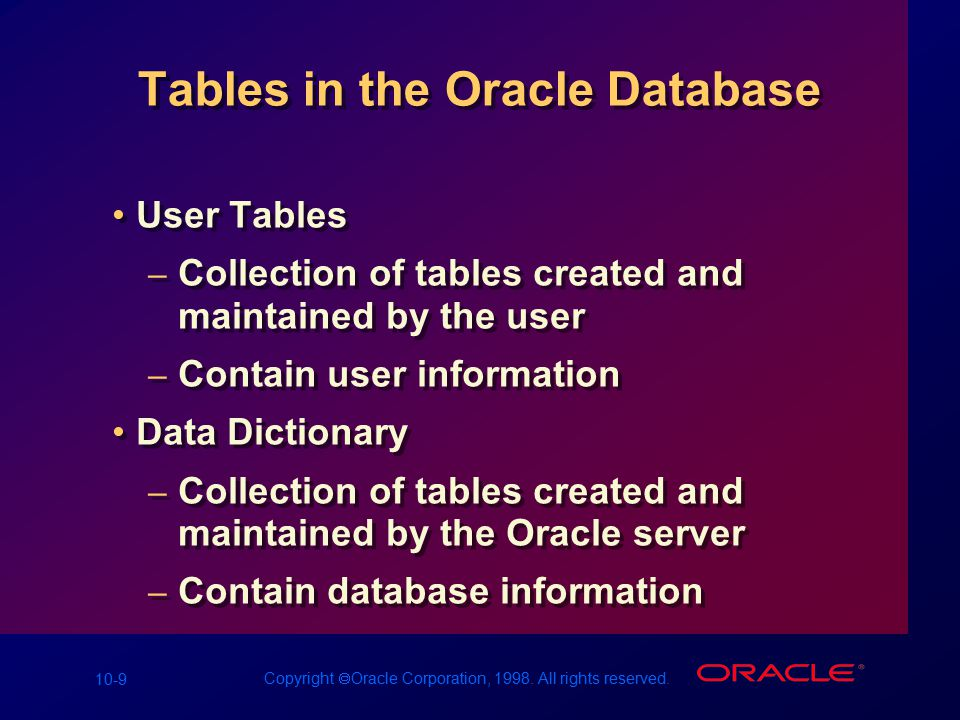 10-9 Copyright  Oracle Corporation, 1998. All rights reserved. Tables in the Oracle Database User Tables – Collection of tables created and maintaine