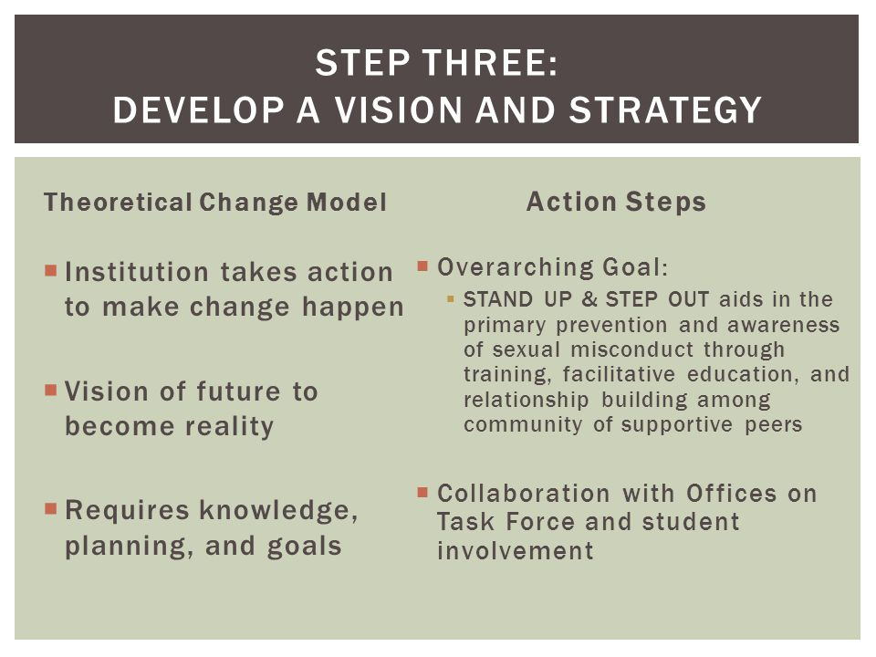 Theoretical Change Model  Institution takes action to make change happen  Vision of future to become reality  Requires knowledge, planning, and goals Action Steps  Overarching Goal:  STAND UP & STEP OUT aids in the primary prevention and awareness of sexual misconduct through training, facilitative education, and relationship building among community of supportive peers  Collaboration with Offices on Task Force and student involvement STEP THREE: DEVELOP A VISION AND STRATEGY