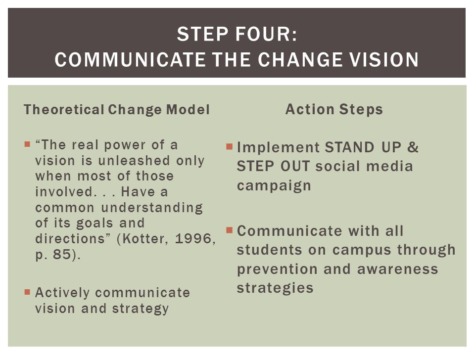 Theoretical Change Model  The real power of a vision is unleashed only when most of those involved...