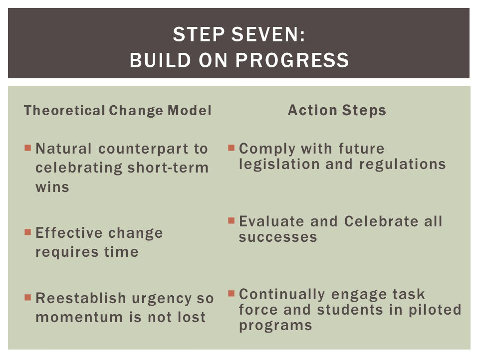 Theoretical Change Model  Natural counterpart to celebrating short-term wins  Effective change requires time  Reestablish urgency so momentum is not lost Action Steps  Comply with future legislation and regulations  Evaluate and Celebrate all successes  Continually engage task force and students in piloted programs STEP SEVEN: BUILD ON PROGRESS
