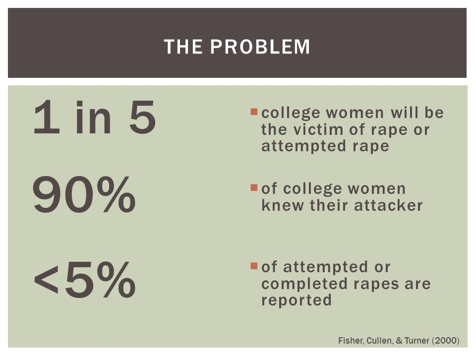 1 in 5 90% <5%  college women will be the victim of rape or attempted rape  of college women knew their attacker  of attempted or completed rapes a