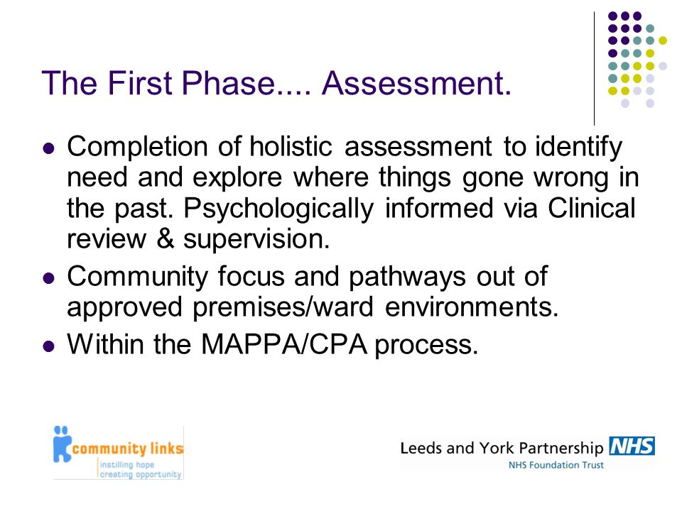 The First Phase.... Assessment.