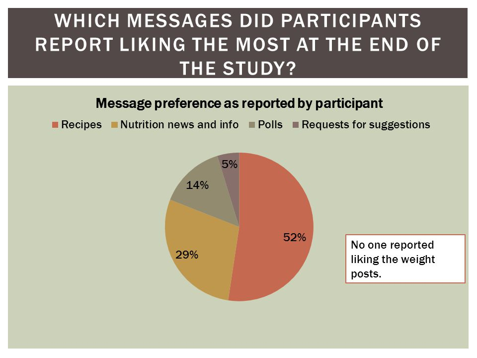 WHICH MESSAGES DID PARTICIPANTS REPORT LIKING THE MOST AT THE END OF THE STUDY.