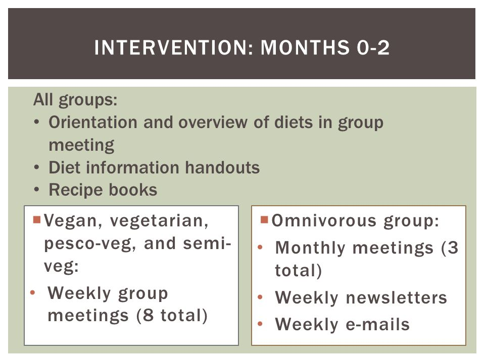 INTERVENTION: MONTHS 0-2  Vegan, vegetarian, pesco-veg, and semi- veg: Weekly group meetings (8 total)  Omnivorous group: Monthly meetings (3 total) Weekly newsletters Weekly e-mails All groups: Orientation and overview of diets in group meeting Diet information handouts Recipe books