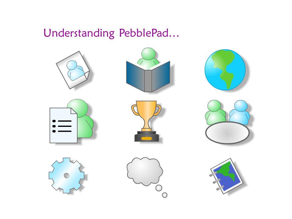 Understanding PebblePad…