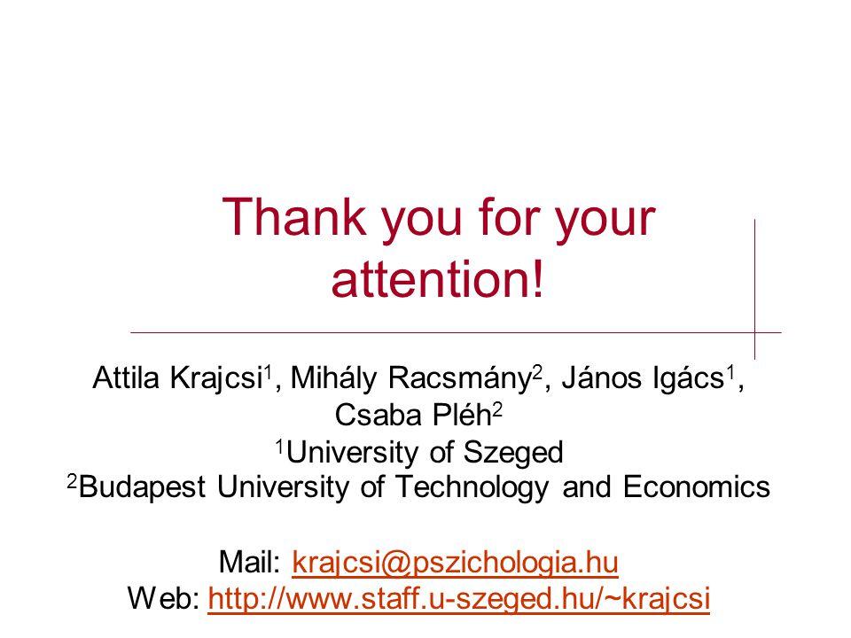 Thank you for your attention! Attila Krajcsi 1, Mihály Racsmány 2, János Igács 1, Csaba Pléh 2 1 University of Szeged 2 Budapest University of Technol