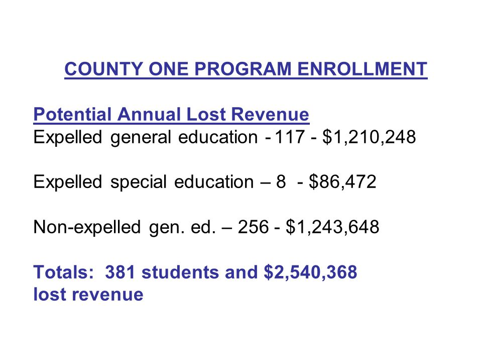 COUNTY ONE PROGRAM ENROLLMENT Potential Annual Lost Revenue Expelled general education -117 - $1,210,248 Expelled special education – 8 - $86,472 Non-