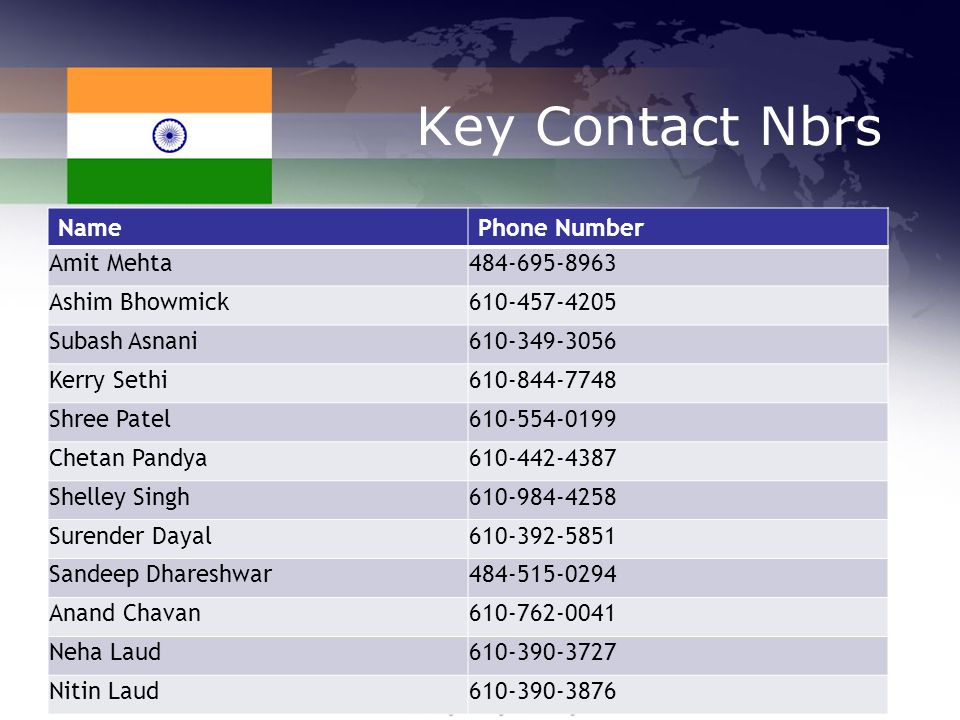 Key Contact Nbrs NamePhone Number Amit Mehta 484-695-8963 Ashim Bhowmick 610-457-4205 Subash Asnani 610-349-3056 Kerry Sethi 610-844-7748 Shree Patel