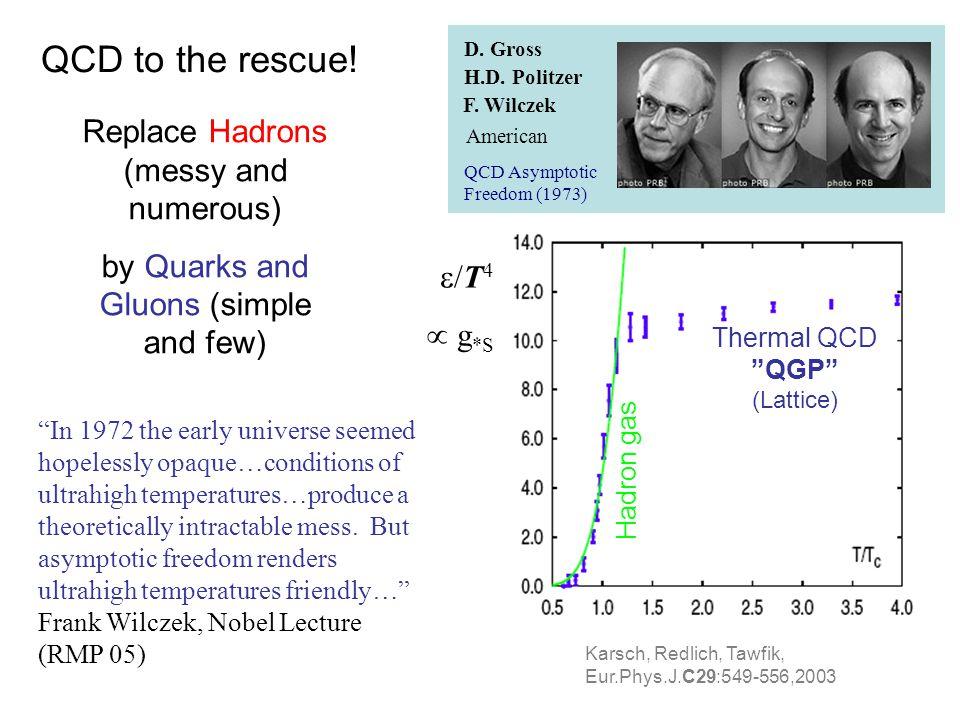 Karsch, Redlich, Tawfik, Eur.Phys.J.C29:549-556,2003  /T 4  g *S D.