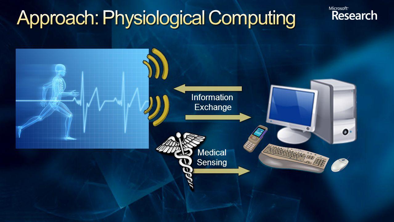 Information Exchange Medical Sensing