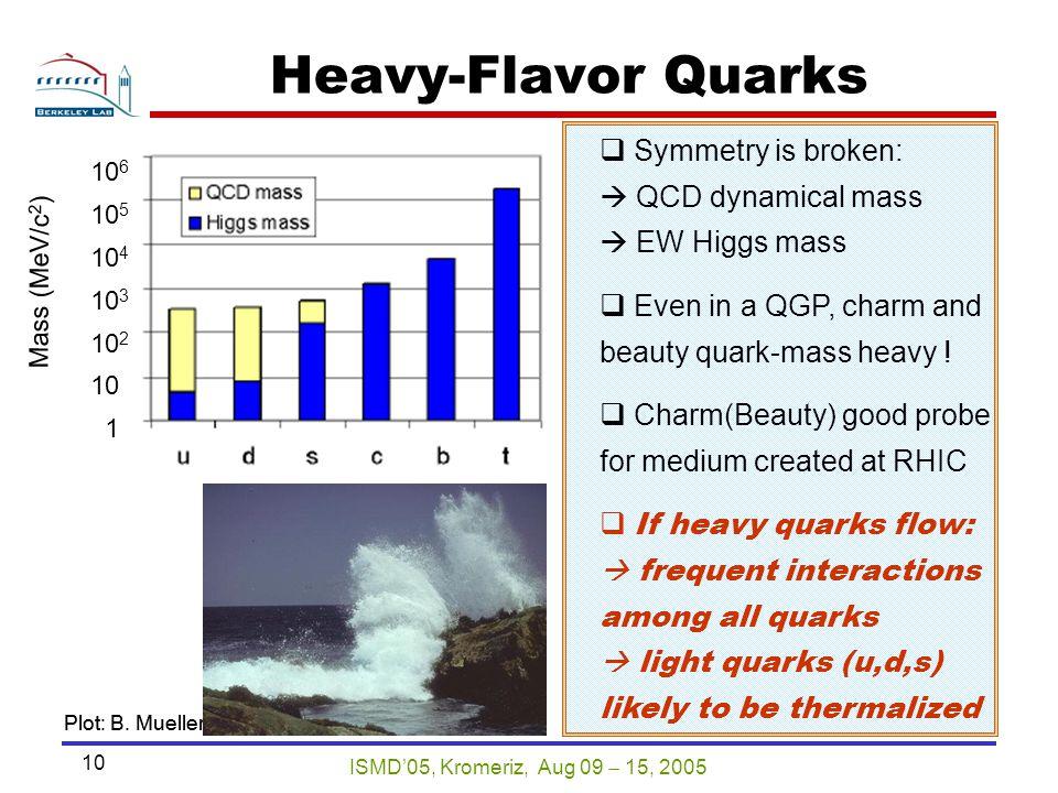 ISMD'05, Kromeriz, Aug 09  15, 2005 10 Heavy-Flavor Quarks Plot: B.