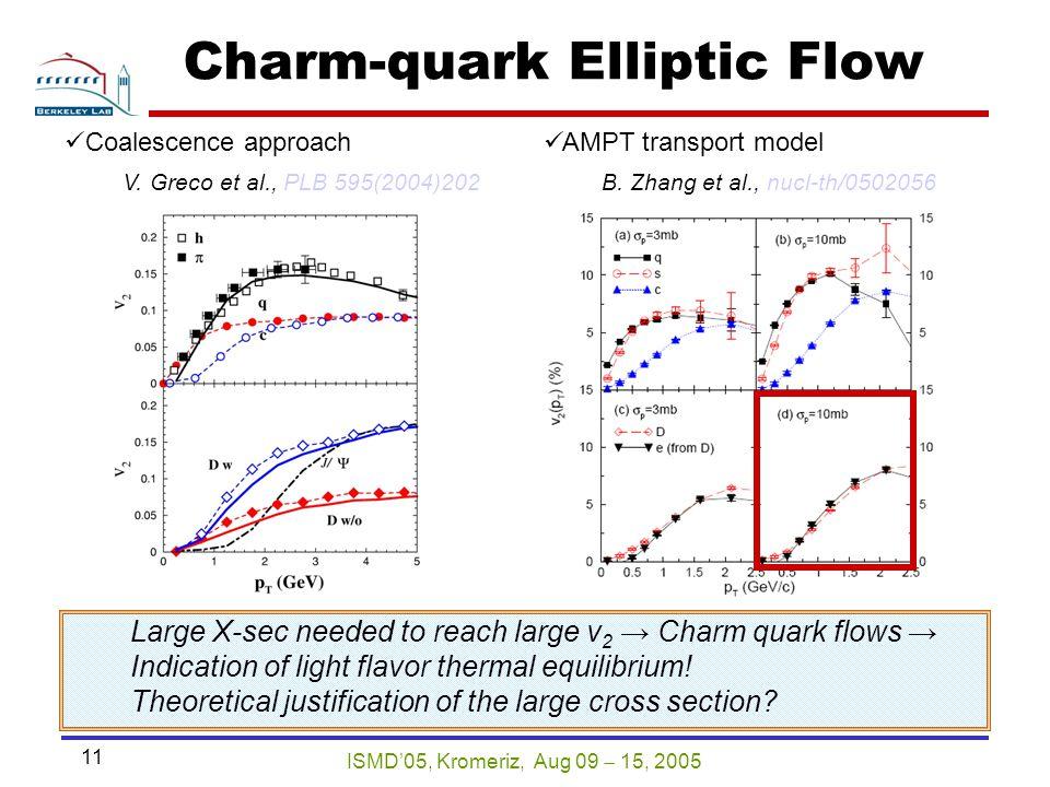 ISMD'05, Kromeriz, Aug 09  15, 2005 11 Charm-quark Elliptic Flow V.