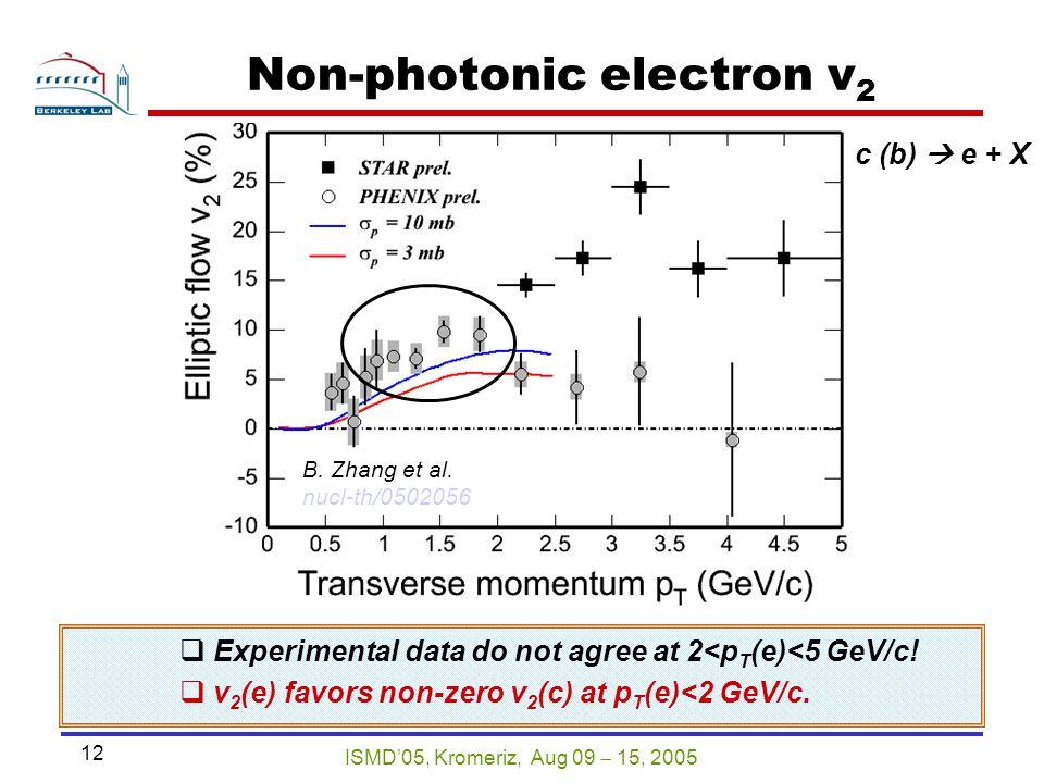 ISMD'05, Kromeriz, Aug 09  15, 2005 12 V. Greco et al.