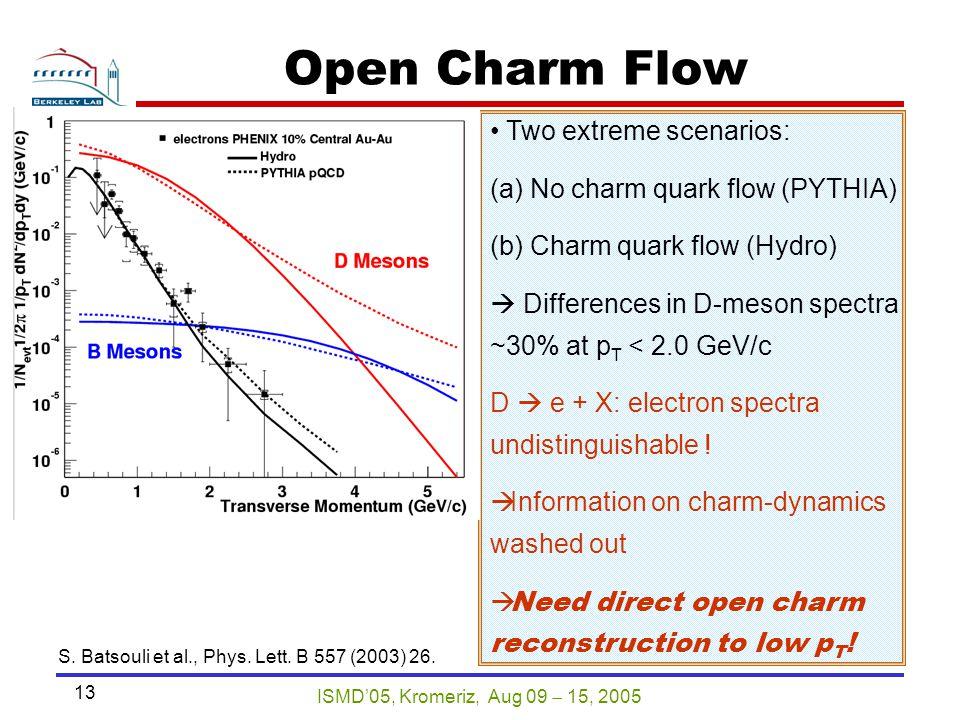 ISMD'05, Kromeriz, Aug 09  15, 2005 13 Two extreme scenarios: (a) No charm quark flow (PYTHIA) (b) Charm quark flow (Hydro)  Differences in D-meson spectra ~30% at p T < 2.0 GeV/c D  e + X: electron spectra undistinguishable .