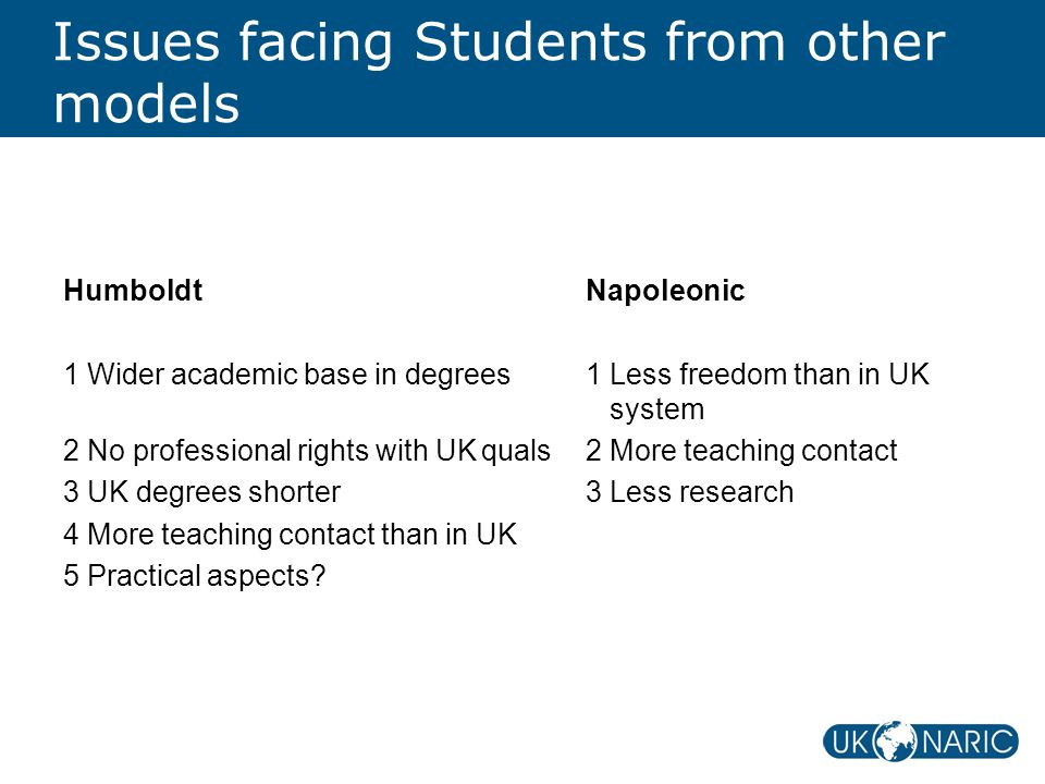 Issues facing Students from other models HumboldtNapoleonic 1 Wider academic base in degrees1 Less freedom than in UK system 2 No professional rights with UKquals2 More teaching contact 3 UK degrees shorter3 Less research 4 More teaching contact than in UK 5 Practical aspects