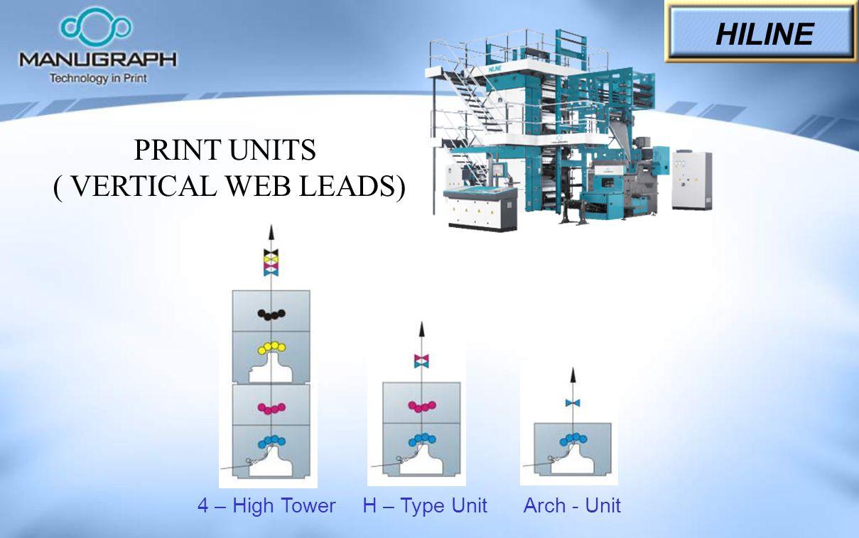 PRINT UNITS ( VERTICAL WEB LEADS) Arch - UnitH – Type Unit4 – High Tower HILINE