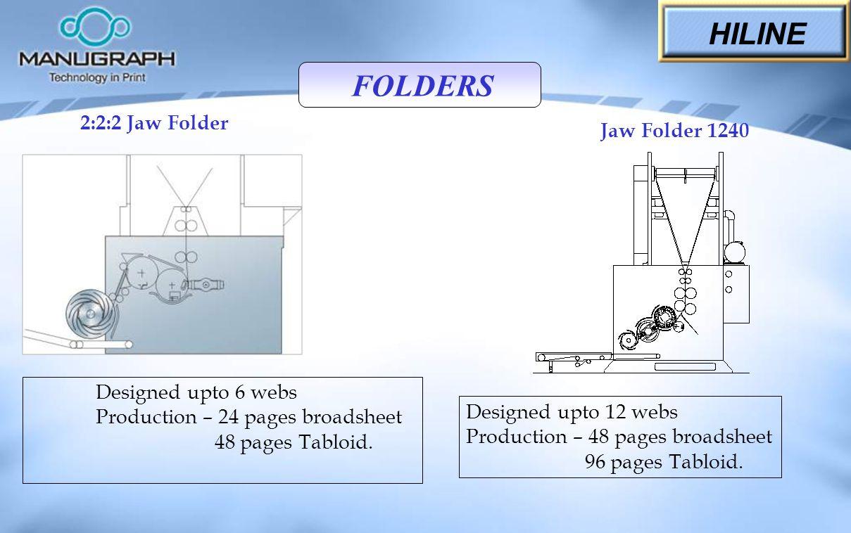 FOLDERS 2:2:2 Jaw Folder Jaw Folder 1240 Designed upto 6 webs Production – 24 pages broadsheet 48 pages Tabloid. Designed upto 12 webs Production – 48