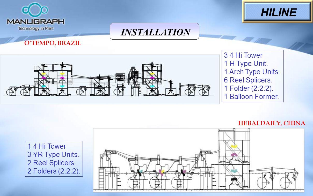 O'TEMPO, BRAZIL HEBAI DAILY, CHINA 1 4 Hi Tower 3 YR Type Units. 2 Reel Splicers. 2 Folders (2:2:2). 3 4 Hi Tower 1 H Type Unit. 1 Arch Type Units. 6