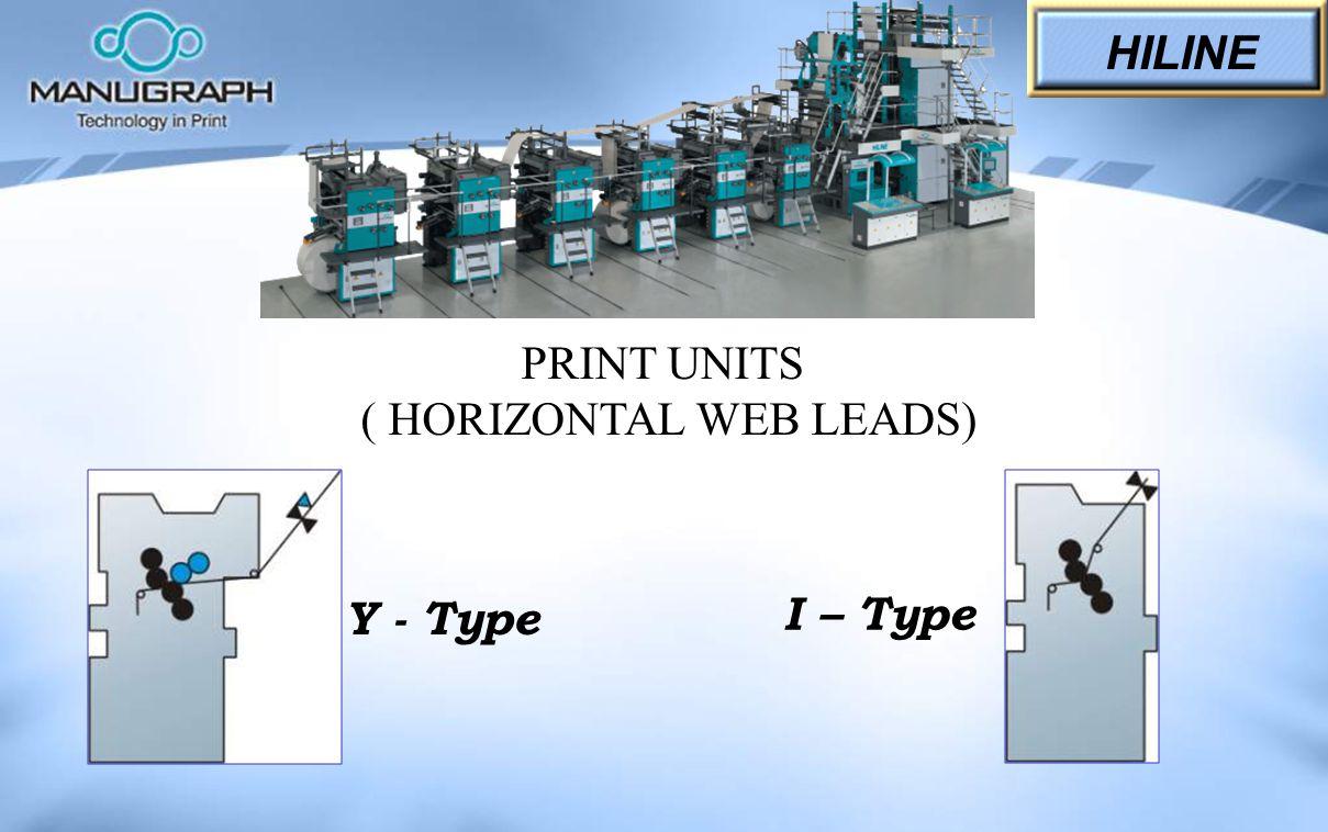 PRINT UNITS ( HORIZONTAL WEB LEADS) Y - Type I – Type HILINE