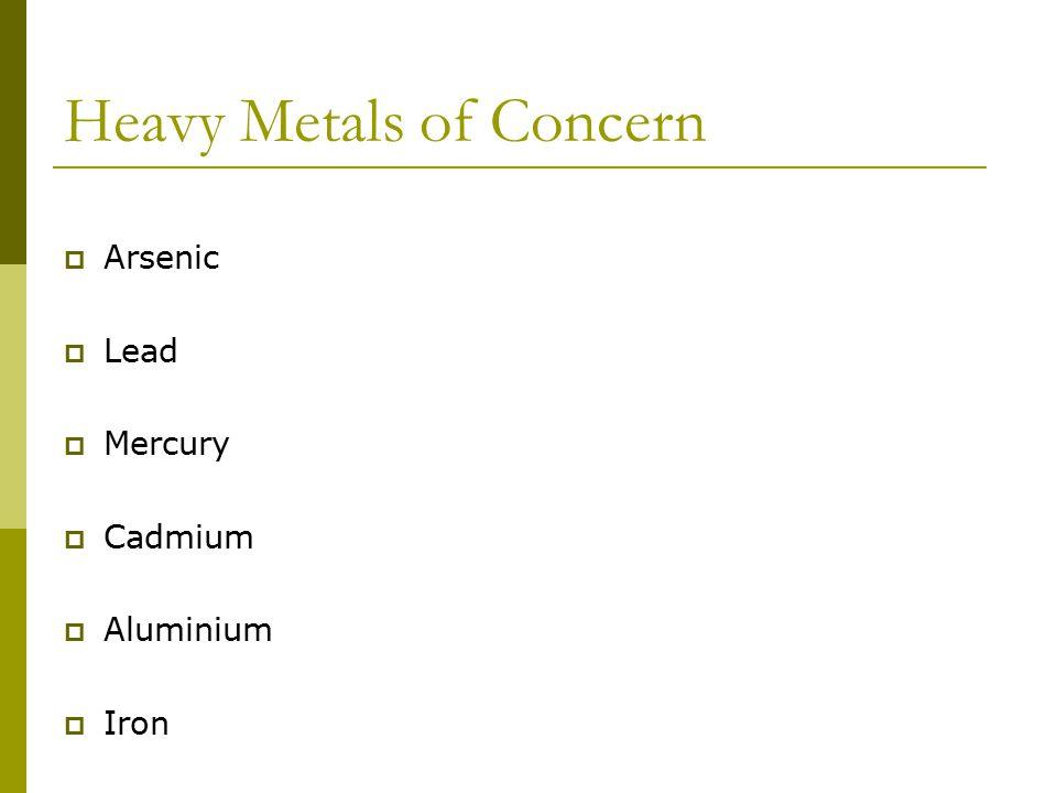 Heavy Metals of Concern  Arsenic  Lead  Mercury  Cadmium  Aluminium  Iron