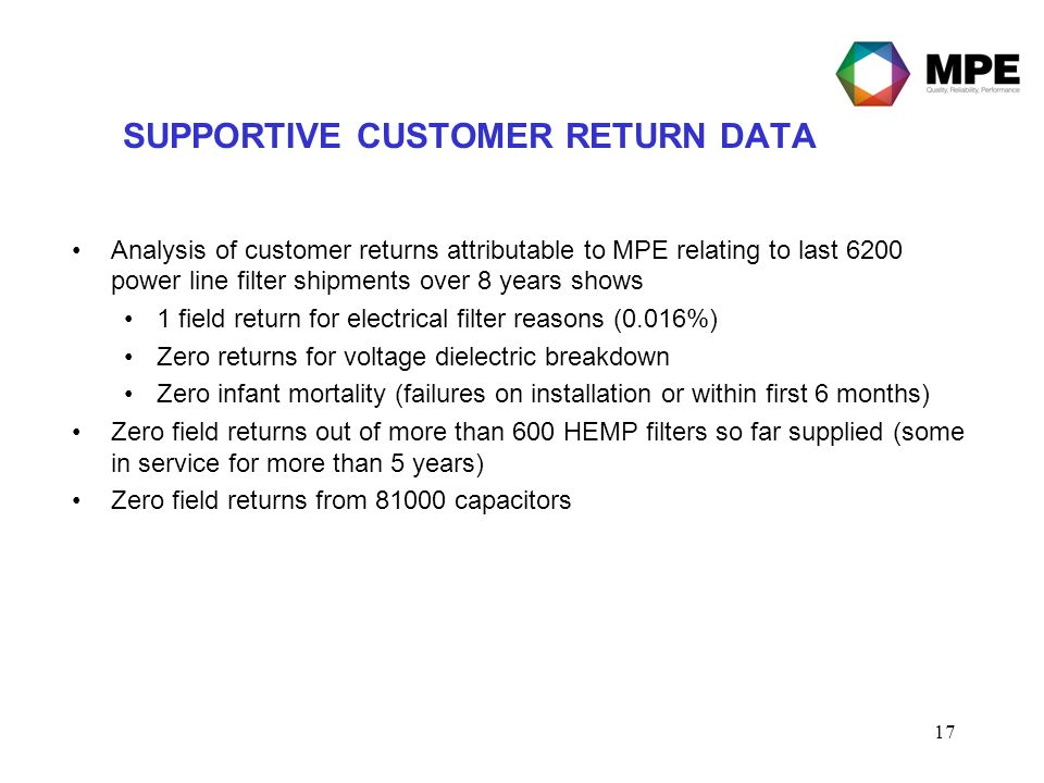 17 SUPPORTIVE CUSTOMER RETURN DATA Analysis of customer returns attributable to MPE relating to last 6200 power line filter shipments over 8 years sho