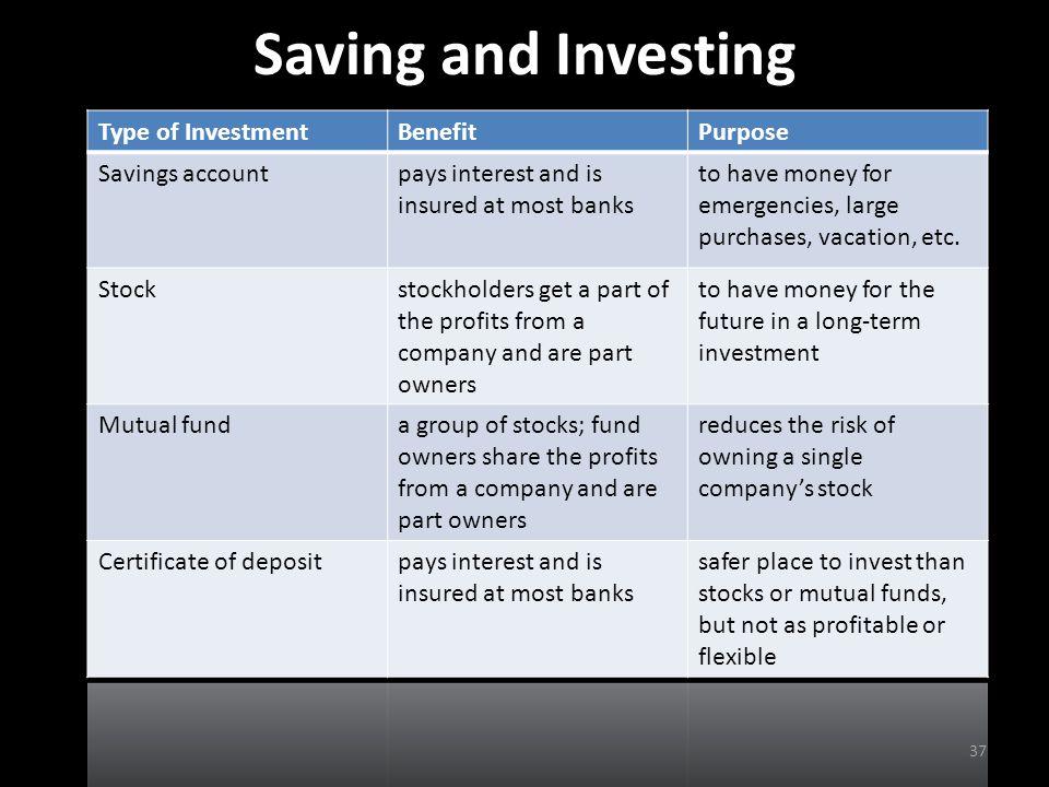 37 Saving and Investing