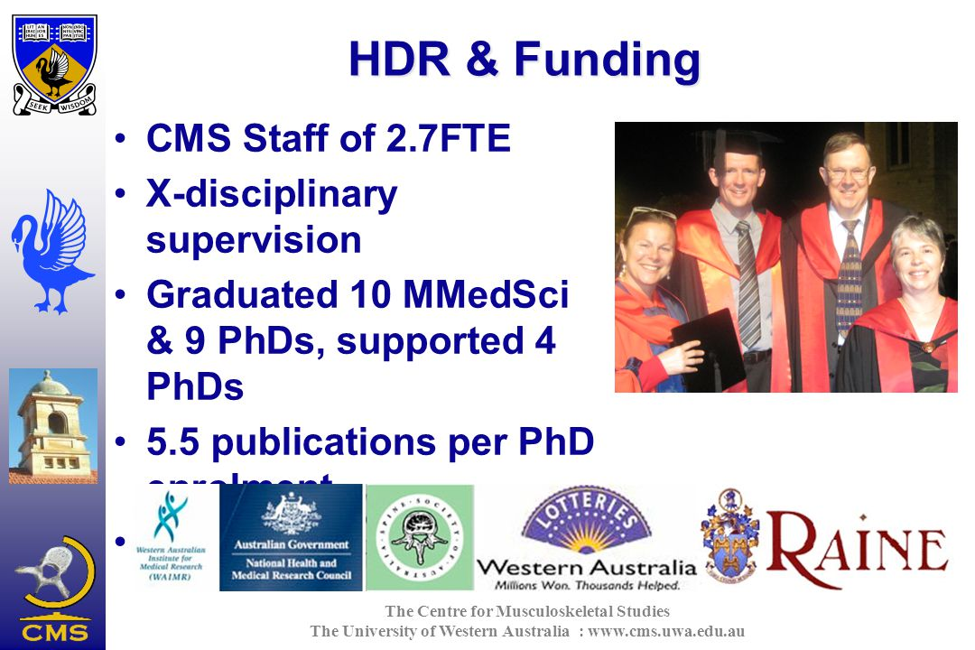 The Centre for Musculoskeletal Studies The University of Western Australia : www.cms.uwa.edu.au HDR & Funding CMS Staff of 2.7FTE X-disciplinary supervision Graduated 10 MMedSci & 9 PhDs, supported 4 PhDs 5.5 publications per PhD enrolment 4 PhDs by publication