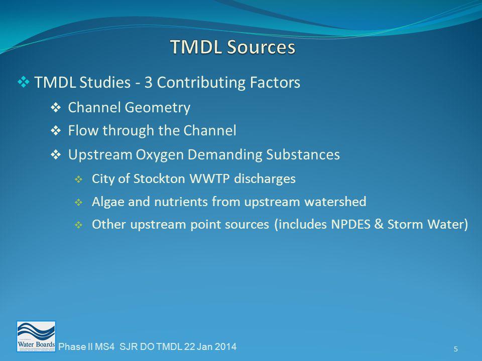 TMDL Studies - 3 Contributing Factors  Channel Geometry  Flow through the Channel  Upstream Oxygen Demanding Substances  City of Stockton WWTP d