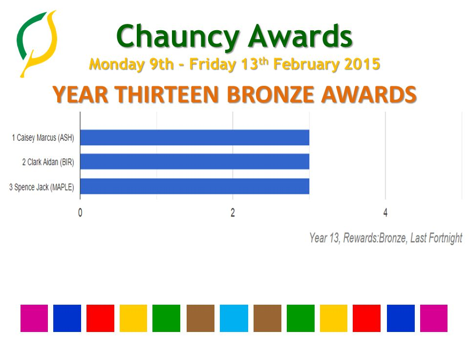 Chauncy Awards Monday 9th - Friday 13 th February 2015 YEAR TWELVE BRONZE AWARDS None this week