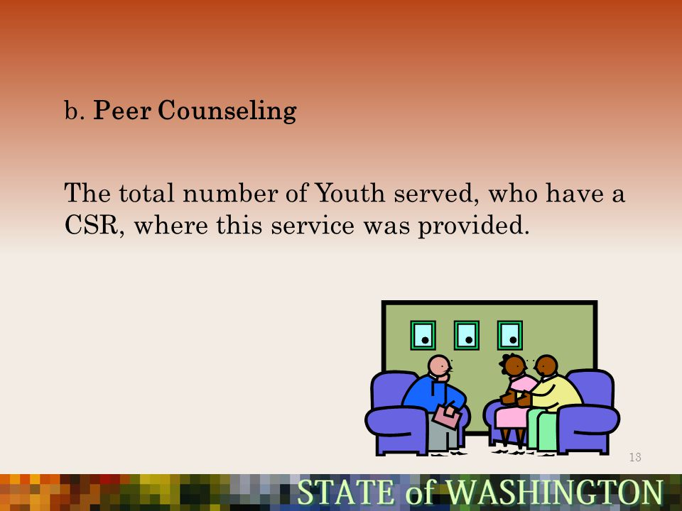 b. Peer Counseling 13 The total number of Youth served, who have a CSR, where this service was provided.
