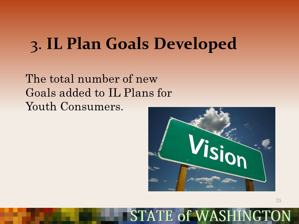 3. IL Plan Goals Developed 25 The total number of new Goals added to IL Plans for Youth Consumers.