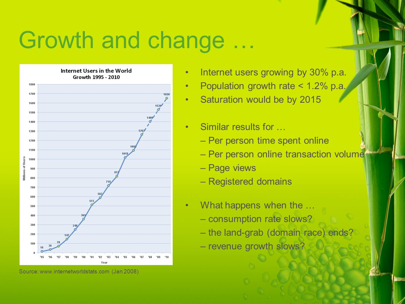 Growth and change … Source: www.internetworldstats.com (Jan 2008) Internet users growing by 30% p.a.