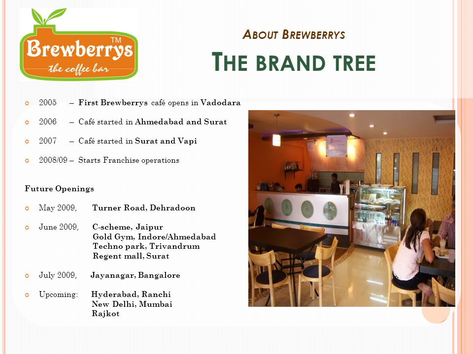 A BOUT B REWBERRYS T HE BRAND TREE 2005 – First Brewberrys café opens in Vadodara 2006 – Café started in Ahmedabad and Surat 2007 – Café started in Su