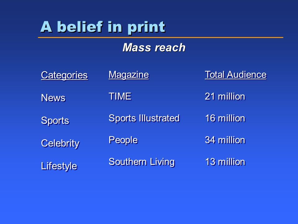 A belief in print Categories News Sports Celebrity Lifestyle Categories News Sports Celebrity Lifestyle Mass reach Magazine TIME Sports Illustrated Pe