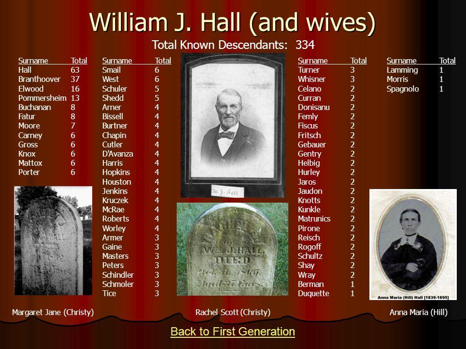 William J.