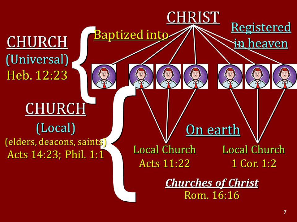 7 CHRIST { { { { Local Church Acts 11:22 Local Church 1 Cor. 1:2 On earth CHURCH (Local) (elders, deacons, saints) Acts 14:23; Phil. 1:1 Churches of C